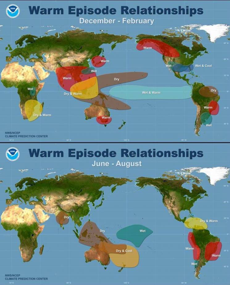 Warm episodes of the El Niño. NOAA